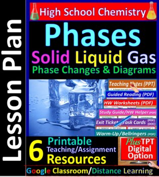 Phases, Phase Change & Diagrams (Solid, Liquid, Gas, Cooli