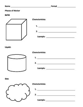 Phases of Matter Graphic Organizer