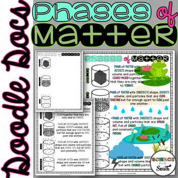 Phases of Matter Graphic Organizer to Use for Interactive