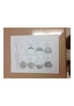 Phases of the Moon PowerPoint Lessons and Activity Sheets