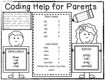 "Phonetic Coding ""cheat sheet"" for Parents"