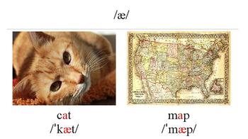 Phonetic Transcription for American Pronunciation
