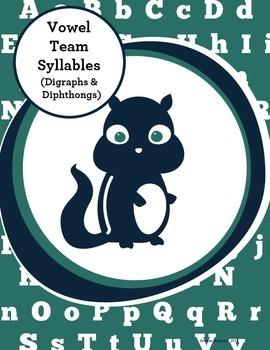 Special Education Phonics Intervention:Multisyllabic Words