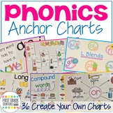 Phonics: Anchor Charts
