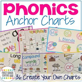 Phonics: Anchor Charts