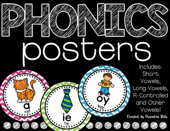 Phonics Posters- Colorful Chevron- Vowels