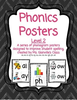 Phonics Posters - Level 2