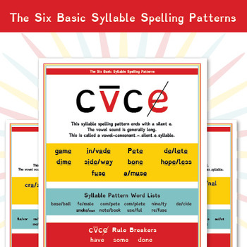 Phonics Things: The Six Basic Syllable Spelling Patterns