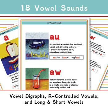 Phonics Things: 18 Vowel Sounds Mini Poster Set