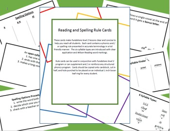 Phonics and Spelling Rule Cards
