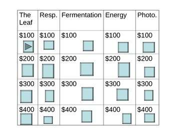 Photosynthesis & Respiration Jeopardy