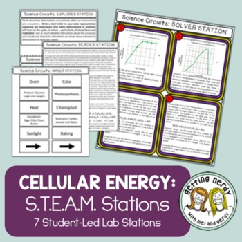 Cell Energy - Science Centers / Lab Stations - Photosynthe