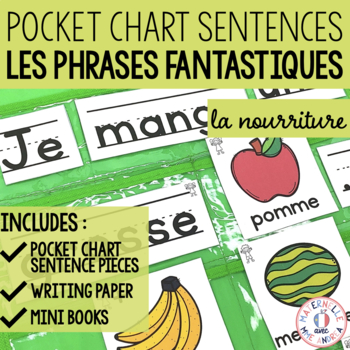 Phrases fantastiques - Je mange! (FRENCH Food Pocket Chart