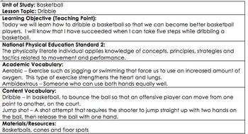Physical Education, Basketball Dribble LESSON PLAN, Grades 2-6