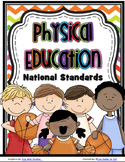 Physical Education National Standards Bulletin Board Poste