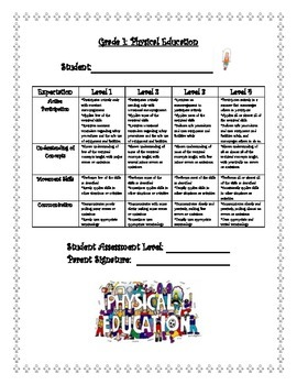 Physical Education overall rubric