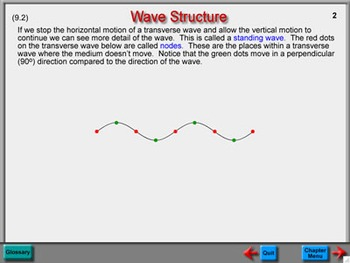 Physical Science Chapter 9: Mechanical Waves