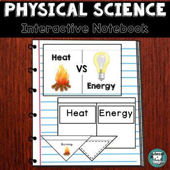 Physical Science Interactive Notebook/Lapbook - Georgia Pe