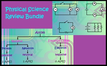 Physical Science Review Bundle