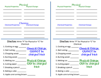 Physical and Chemical Change Journal