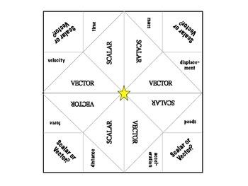 Physics Cootie Catcher: Scalar or Vector?