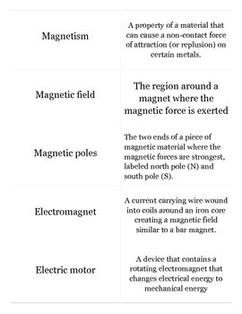 Physics, Electromagnetism - Flash cards with test designed