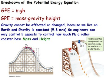 Physics - Energy Transformations Unit (Potential & Kinetic