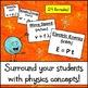 Physics Formula Word Wall