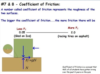 Physics - Friction Unit (SMART BOARD)