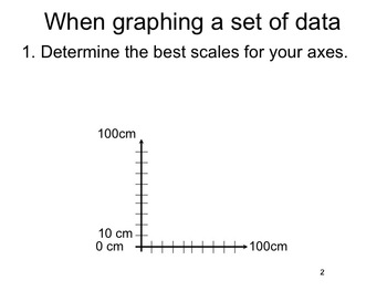 Physics - How to graph data lab (compete lesson) problem b