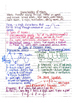 Physics Interactive Notebook Notes: Waves Properties and I