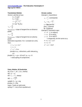 Physics Quick Review of Concepts and Formulas (Handout and