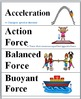 Physics - Science Word Wall Bundle (Forces & Motion + Simp
