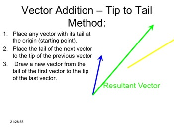 Physics - Vector Addition (Complete Lesson)