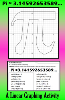 Pi - A Linear Equation Graphing Activity