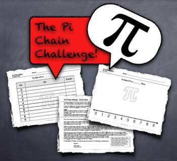 """Pi Day! Competitive Team Activity - """"The Pi Chain Challeng"""