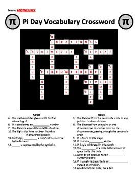 Pi Vocabulary Crossword