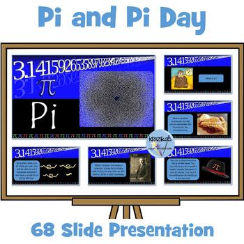Pi and Pi Day Presentation