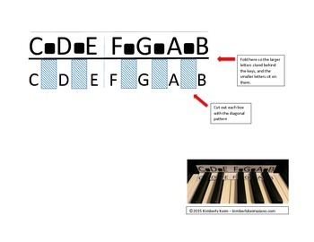 Piano Key Label for Young Students (without sticker goo!)