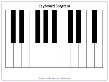 Piano/Keyboard Diagram Collection
