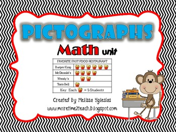 Pictographs: Graphing Unit