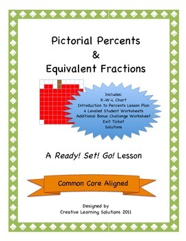 Pictorial Percents and Equivalent Fractions: Middle School