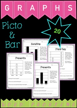 Picture & Bar Graphs