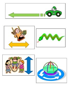 Picture Cards to help Demonstrate Motion