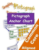 Picture Graph Anchor Chart & Bulletin Board Kit (K-6 Math)