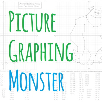 Picture Graphing (Monster): Plotting Points on a Coordinate Plane