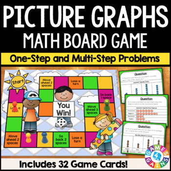 Picture Graphs Activity: Interpreting Picture Graphs Game