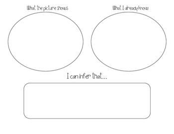 Picture Inferencing Graphic Organizer