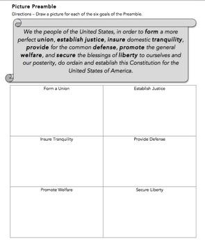 Picture Preamble (Goals of the Constitution): VA Civics &