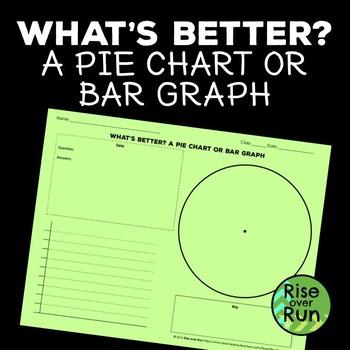 Pie Chart Bar Graph Comparison, Free
